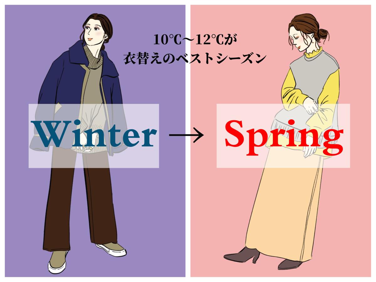 2021,ファッション,春物,トレンド